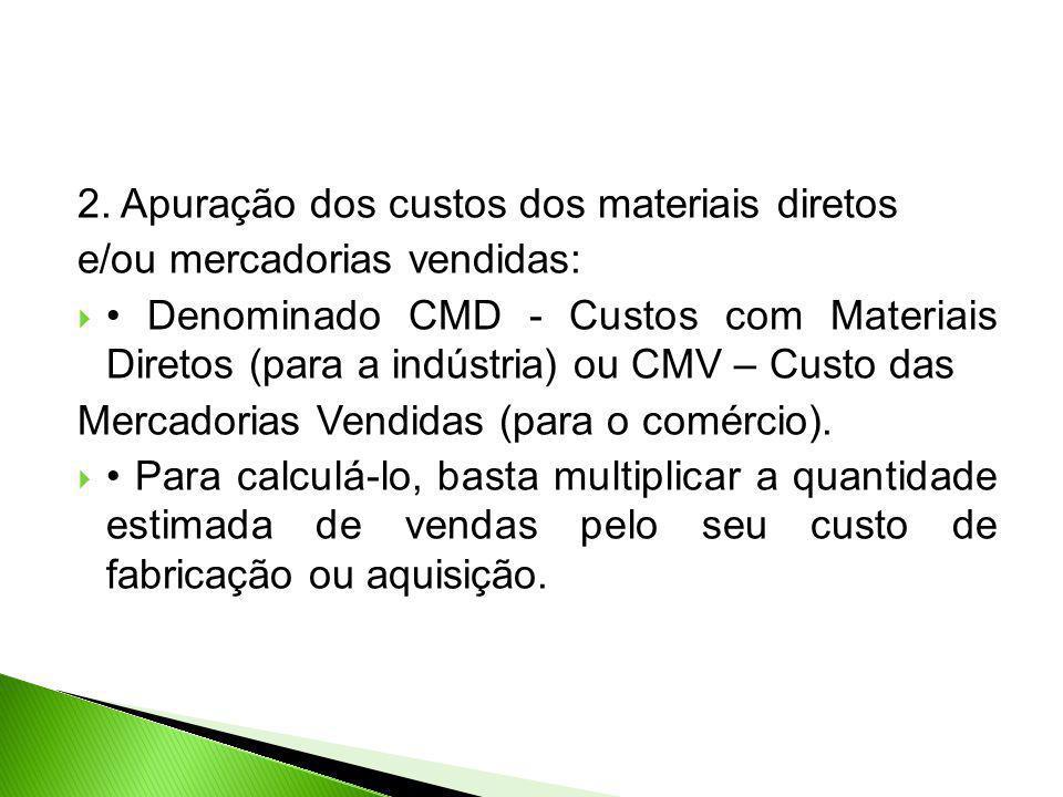 2. Apuração dos custos dos materiais diretos