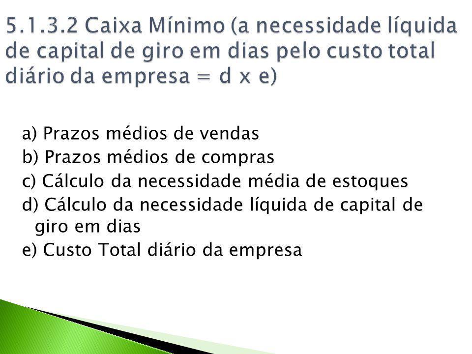 5.1.3.2 Caixa Mínimo (a necessidade líquida de capital de giro em dias pelo custo total diário da empresa = d x e)