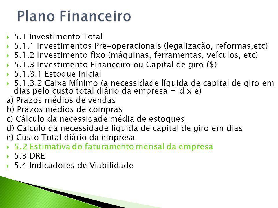 Plano Financeiro 5.1 Investimento Total