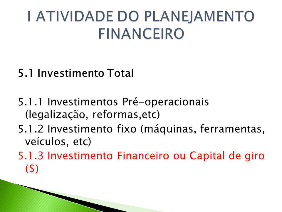 I ATIVIDADE DO PLANEJAMENTO FINANCEIRO
