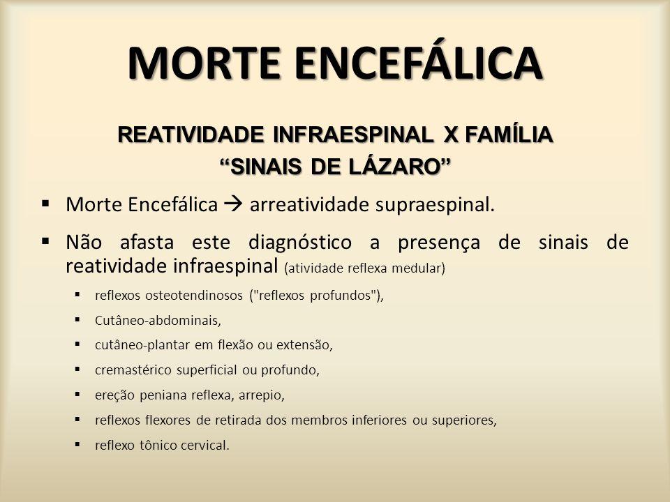 REATIVIDADE INFRAESPINAL X FAMÍLIA