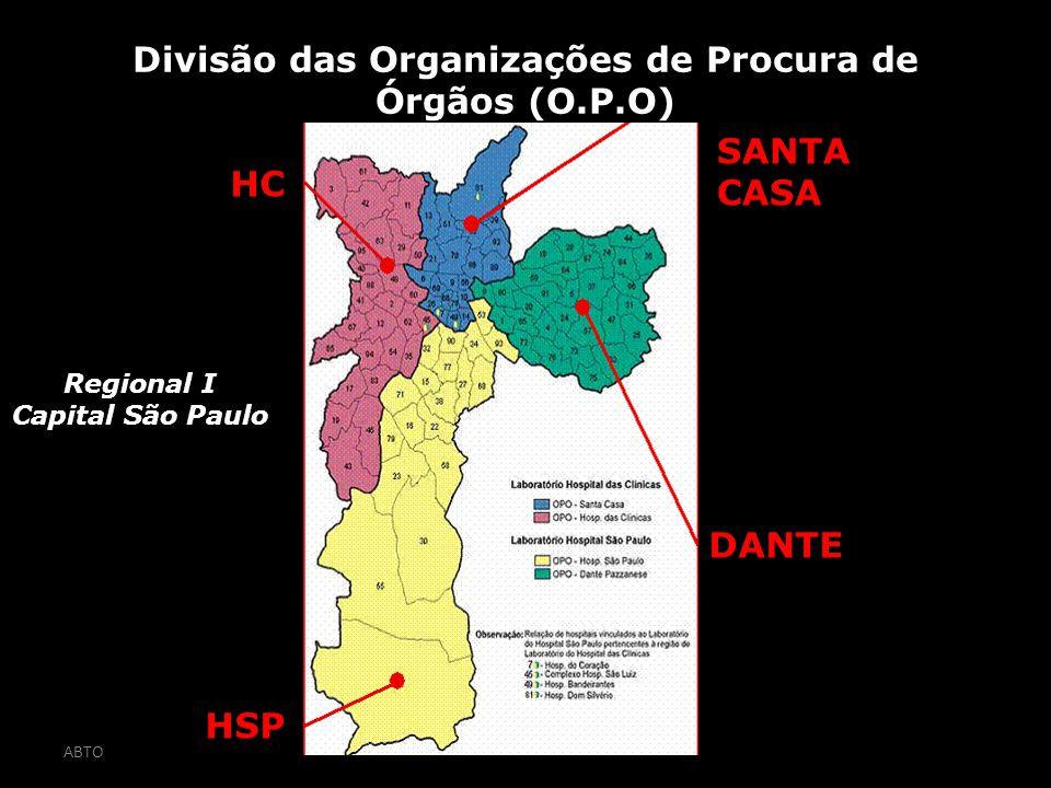 Divisão das Organizações de Procura de Órgãos (O.P.O)