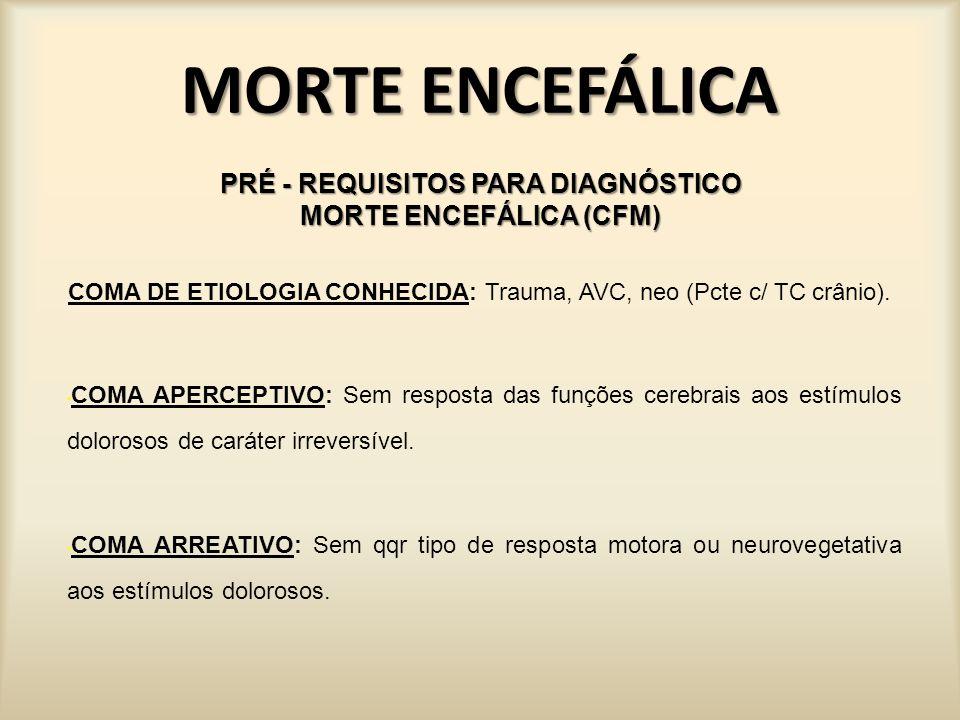 PRÉ - REQUISITOS PARA DIAGNÓSTICO MORTE ENCEFÁLICA (CFM)