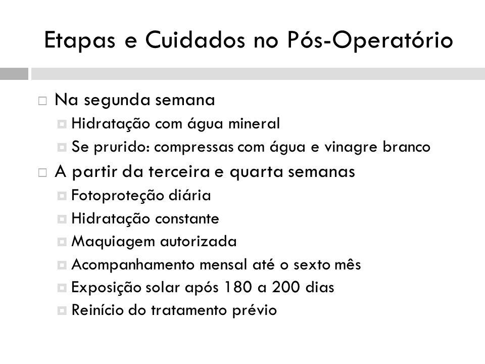 Etapas e Cuidados no Pós-Operatório
