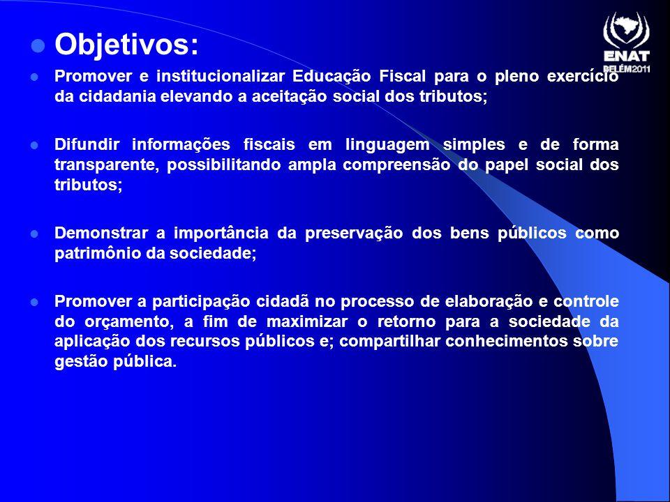 Objetivos: Promover e institucionalizar Educação Fiscal para o pleno exercício da cidadania elevando a aceitação social dos tributos;