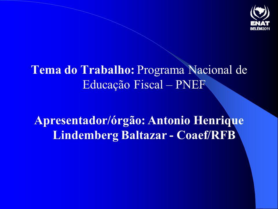 Apresentador/órgão: Antonio Henrique Lindemberg Baltazar - Coaef/RFB
