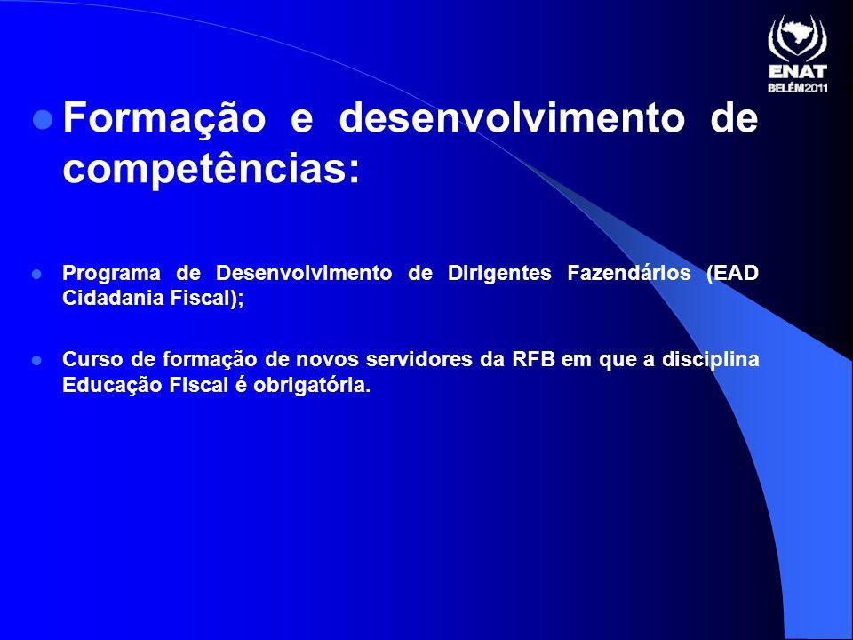 Formação e desenvolvimento de competências:
