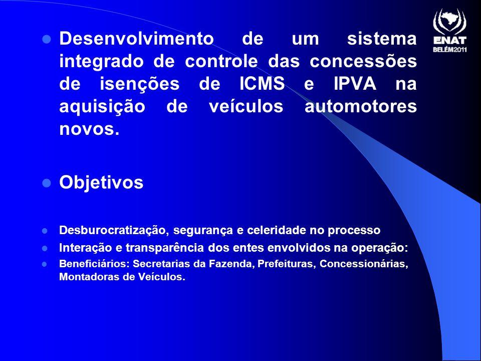 Desenvolvimento de um sistema integrado de controle das concessões de isenções de ICMS e IPVA na aquisição de veículos automotores novos.