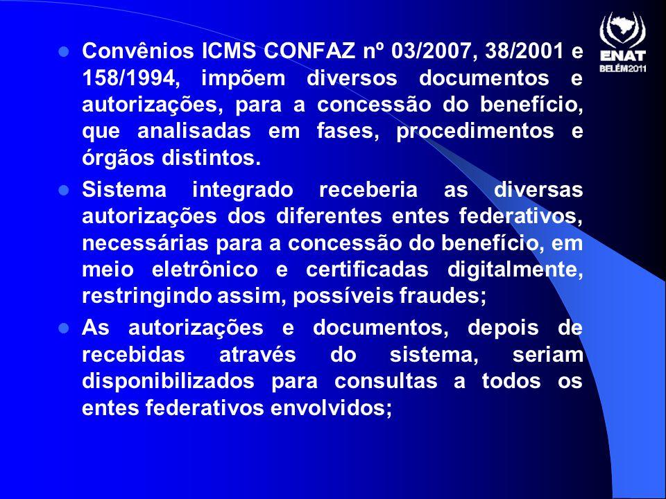 Convênios ICMS CONFAZ nº 03/2007, 38/2001 e 158/1994, impõem diversos documentos e autorizações, para a concessão do benefício, que analisadas em fases, procedimentos e órgãos distintos.