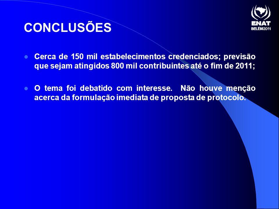 CONCLUSÕES Cerca de 150 mil estabelecimentos credenciados; previsão que sejam atingidos 800 mil contribuintes até o fim de 2011;