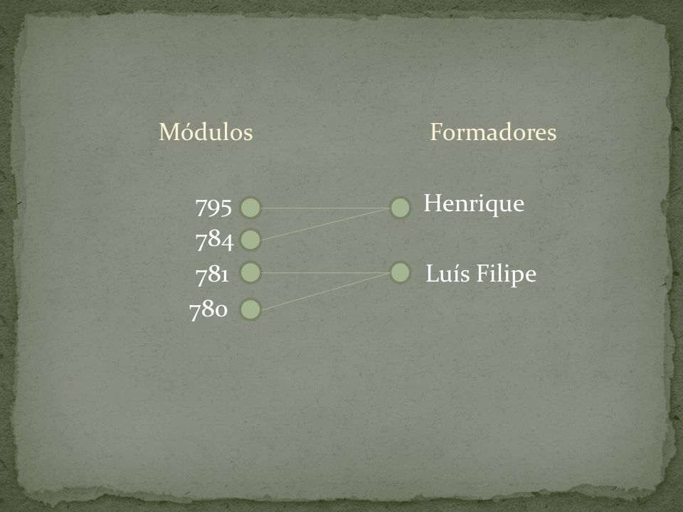 Módulos Formadores 795 Henrique 784 781 Luís Filipe 780
