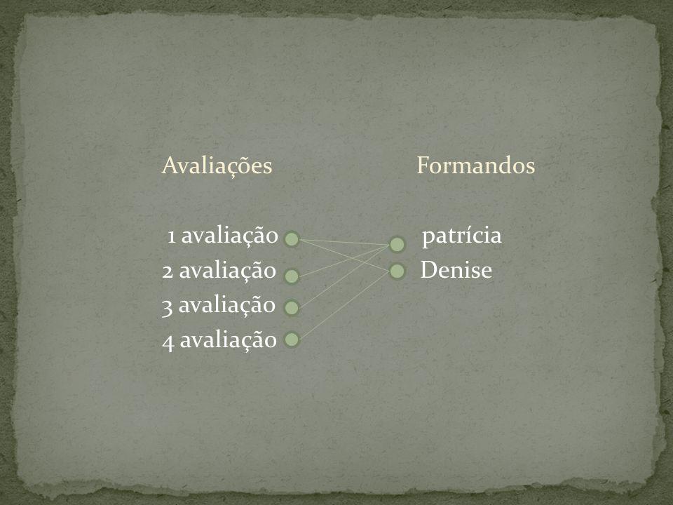 Avaliações Formandos 1 avaliação patrícia 2 avaliação Denise 3 avaliação 4 avaliação