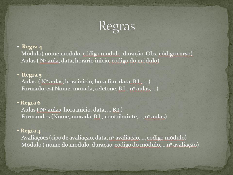 Regras Regra 4. Módulo( nome modulo, código modulo, duração, Obs, código curso) Aulas ( Nº aula, data, horário inicio, código do módulo)