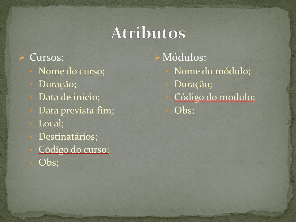 Atributos Cursos: Módulos: Nome do curso; Duração; Data de inicio;