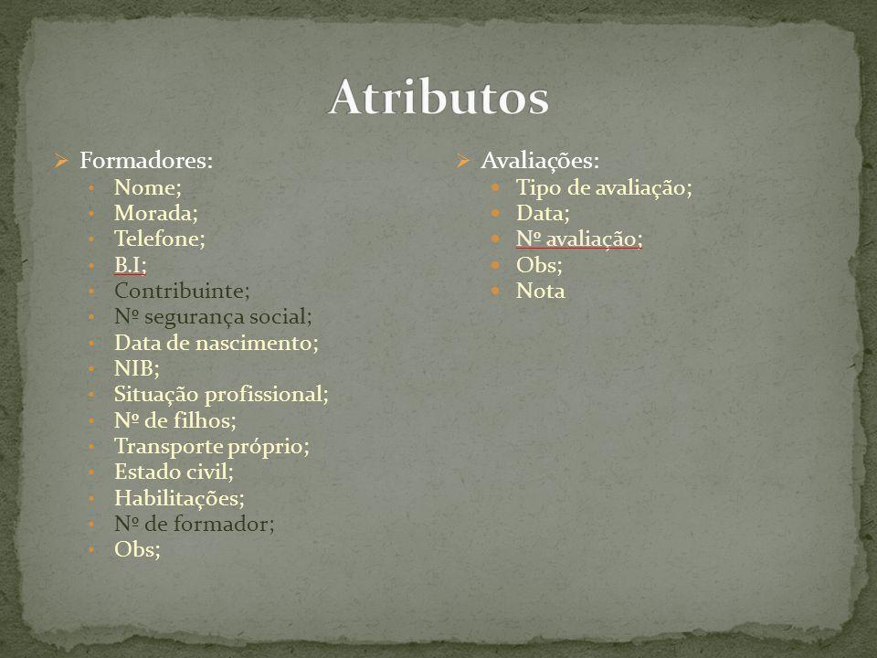 Atributos Formadores: Avaliações: Nome; Morada; Telefone; B.I;
