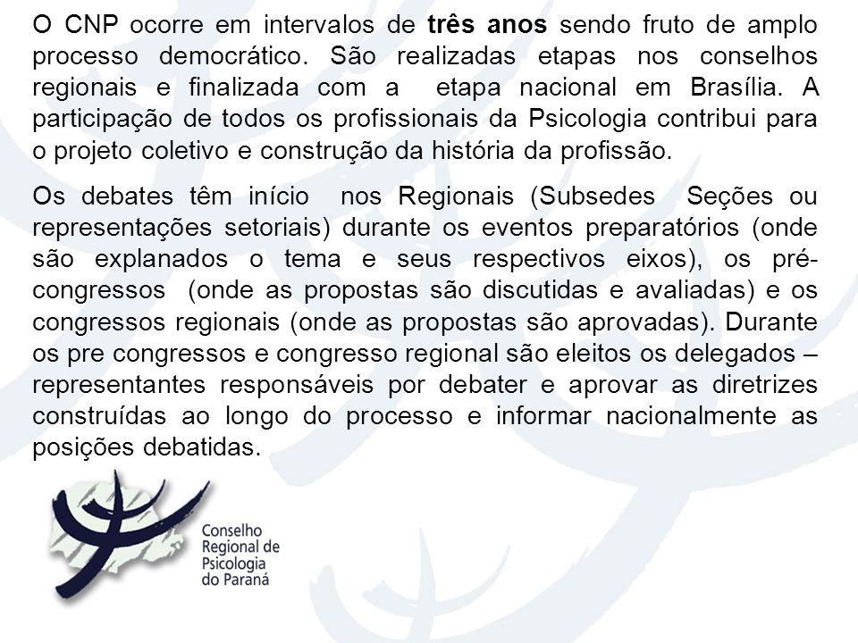 O CNP ocorre em intervalos de três anos sendo fruto de amplo processo democrático. São realizadas etapas nos conselhos regionais e finalizada com a etapa nacional em Brasília. A participação de todos os profissionais da Psicologia contribui para o projeto coletivo e construção da história da profissão.