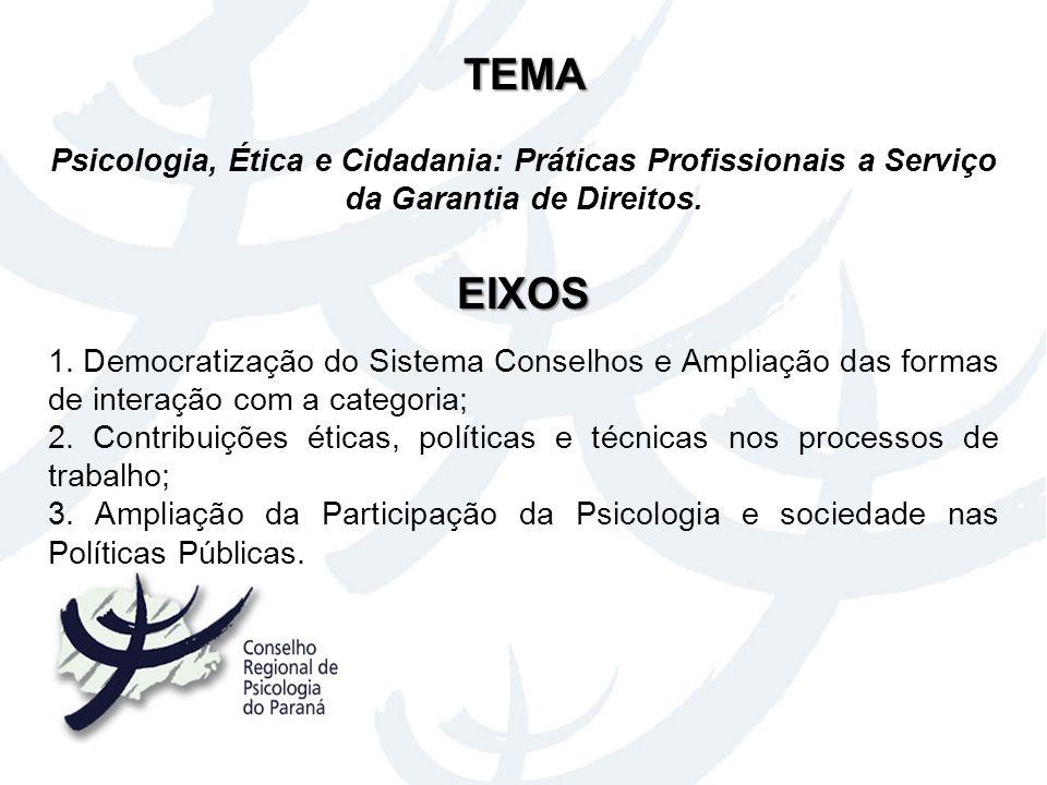 TEMA Psicologia, Ética e Cidadania: Práticas Profissionais a Serviço da Garantia de Direitos. EIXOS.