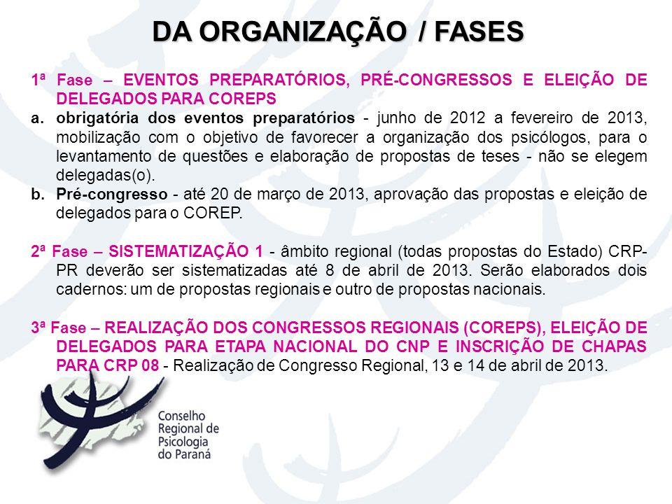 DA ORGANIZAÇÃO / FASES 1ª Fase – EVENTOS PREPARATÓRIOS, PRÉ-CONGRESSOS E ELEIÇÃO DE DELEGADOS PARA COREPS.