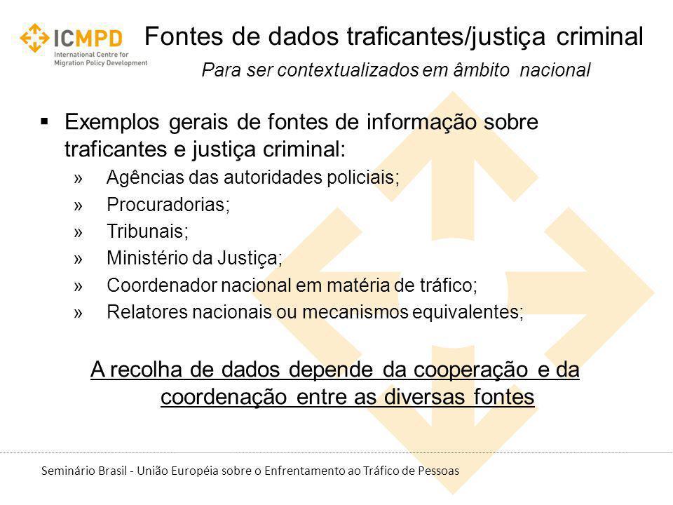 Fontes de dados traficantes/justiça criminal Para ser contextualizados em âmbito nacional
