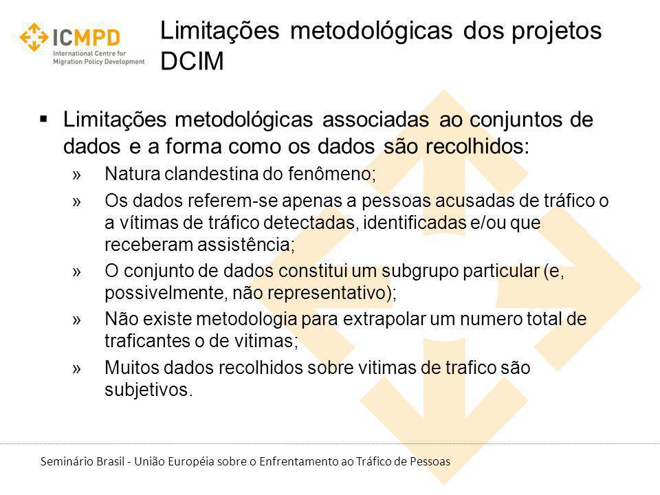 Limitações metodológicas dos projetos DCIM