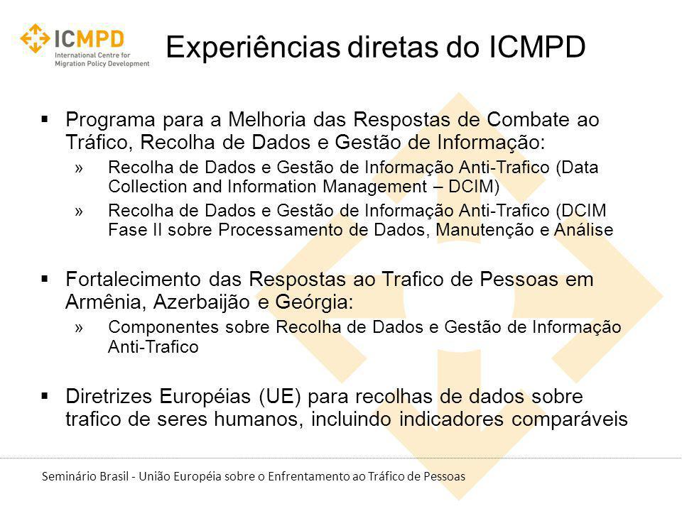 Experiências diretas do ICMPD