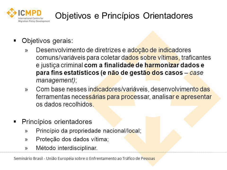 Objetivos e Princípios Orientadores