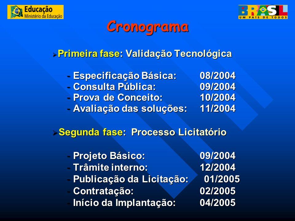 Cronograma Especificação Básica: 08/2004 Consulta Pública: 09/2004