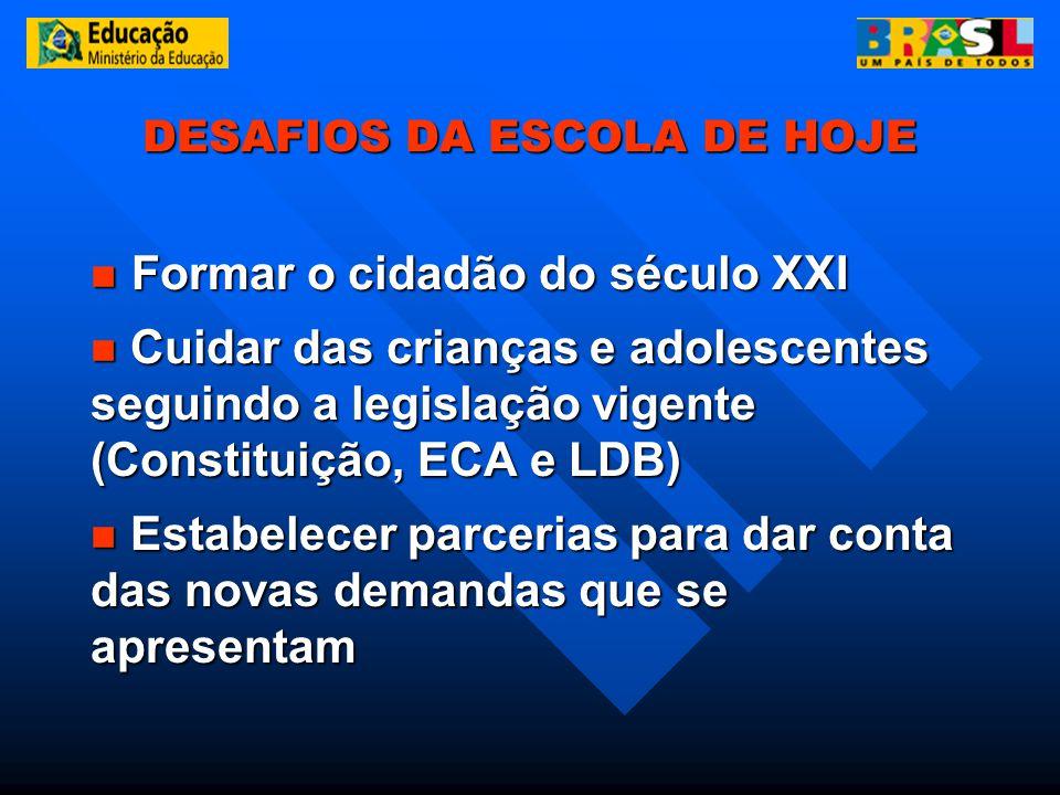 DESAFIOS DA ESCOLA DE HOJE