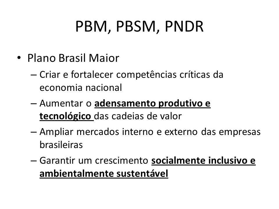 PBM, PBSM, PNDR Plano Brasil Maior