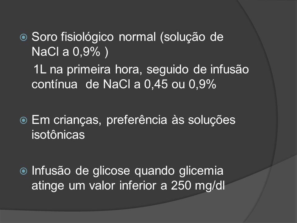 Soro fisiológico normal (solução de NaCl a 0,9% )