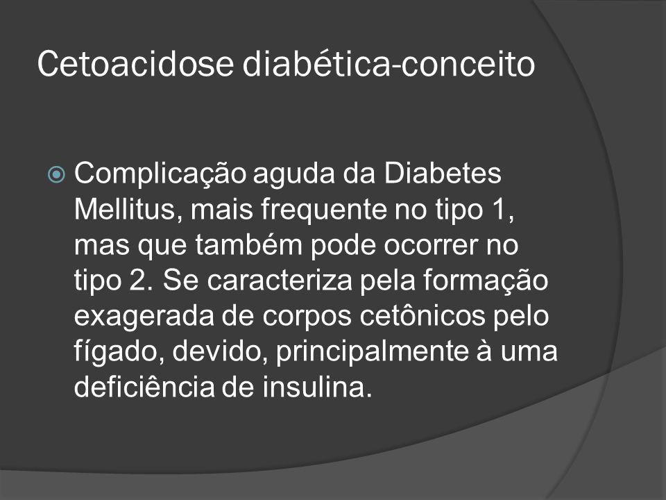 Cetoacidose diabética-conceito