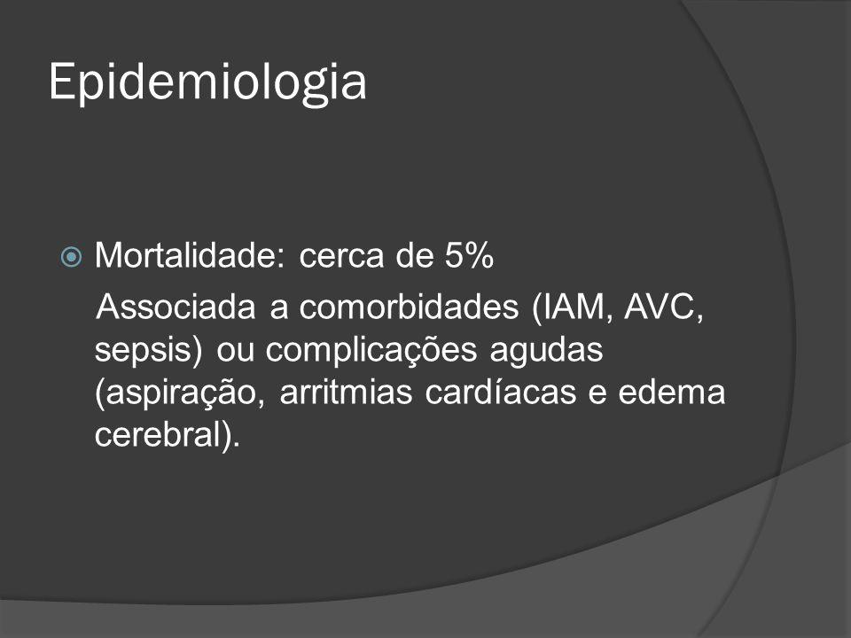 Epidemiologia Mortalidade: cerca de 5%