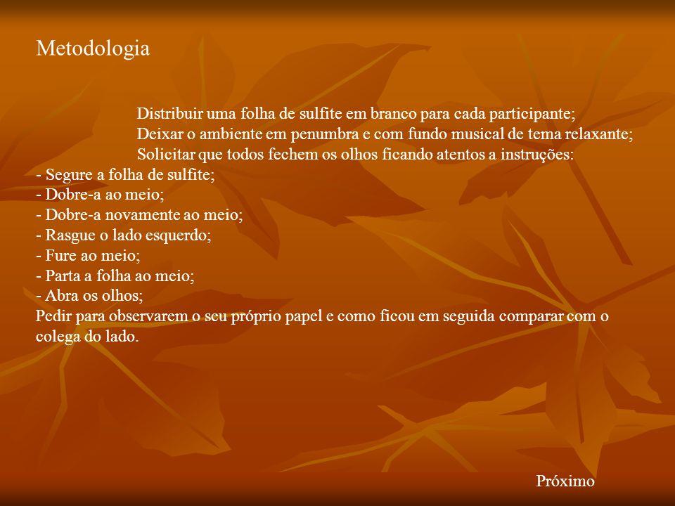 Metodologia Distribuir uma folha de sulfite em branco para cada participante; Deixar o ambiente em penumbra e com fundo musical de tema relaxante;