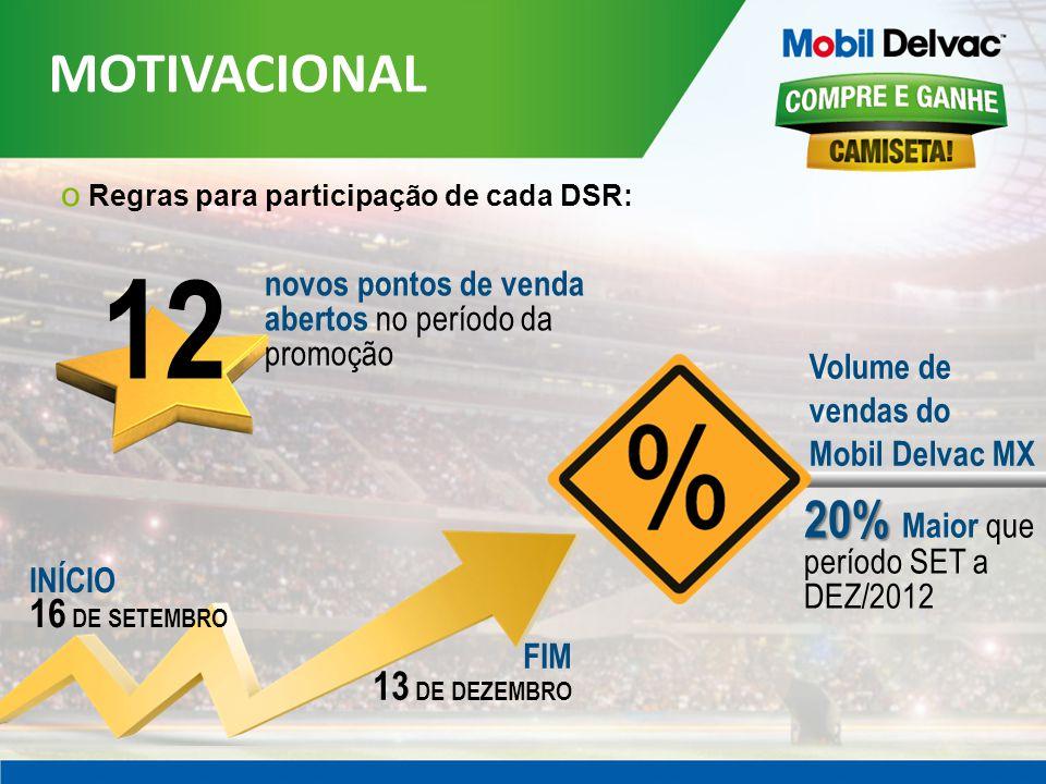12 MOTIVACIONAL 20% Maior que período SET a DEZ/2012 16 DE SETEMBRO
