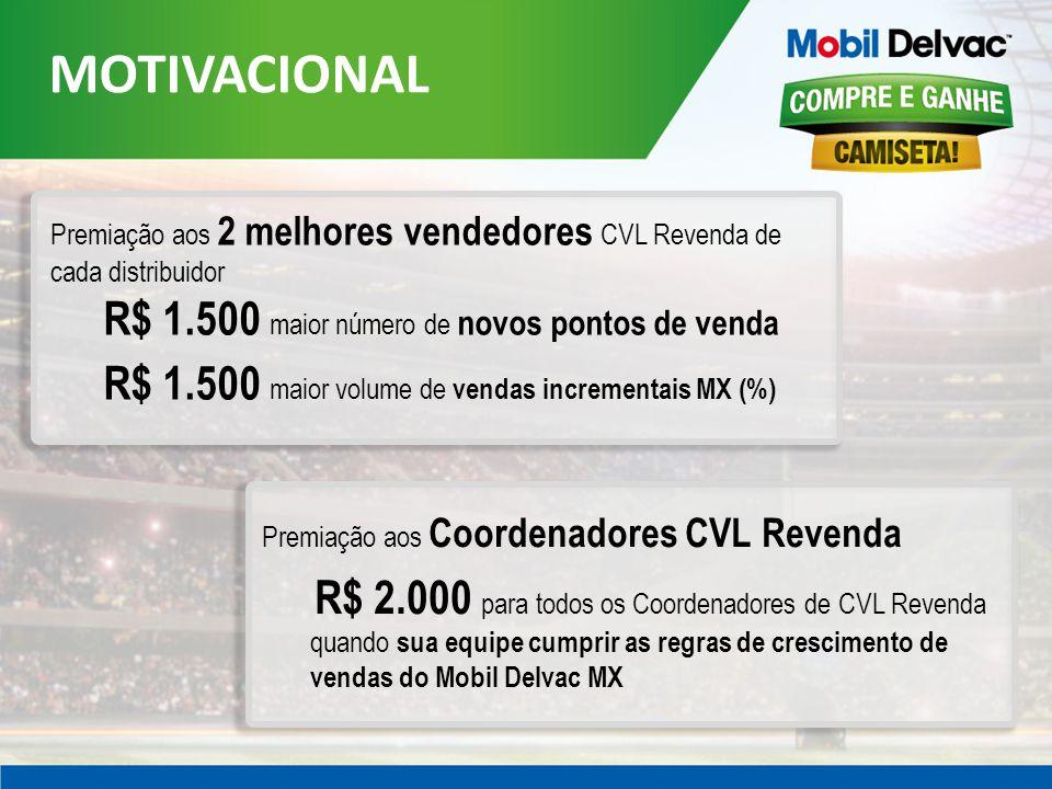 MOTIVACIONAL R$ 1.500 maior número de novos pontos de venda
