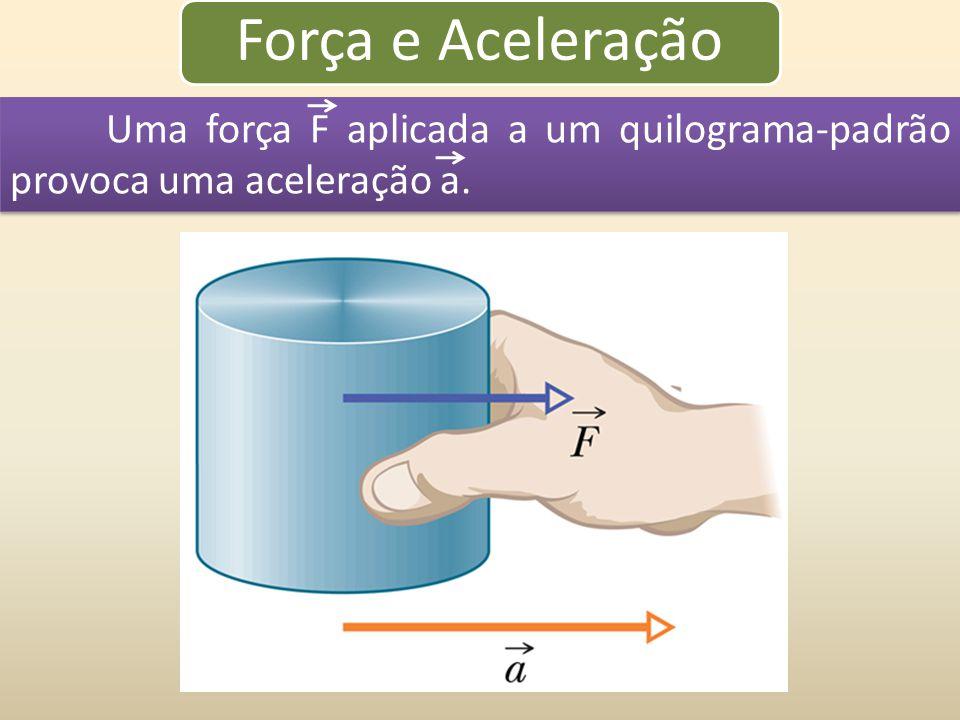 Força e Aceleração Uma força F aplicada a um quilograma-padrão provoca uma aceleração a.