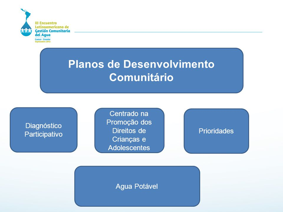 Planos de Desenvolvimento Comunitário