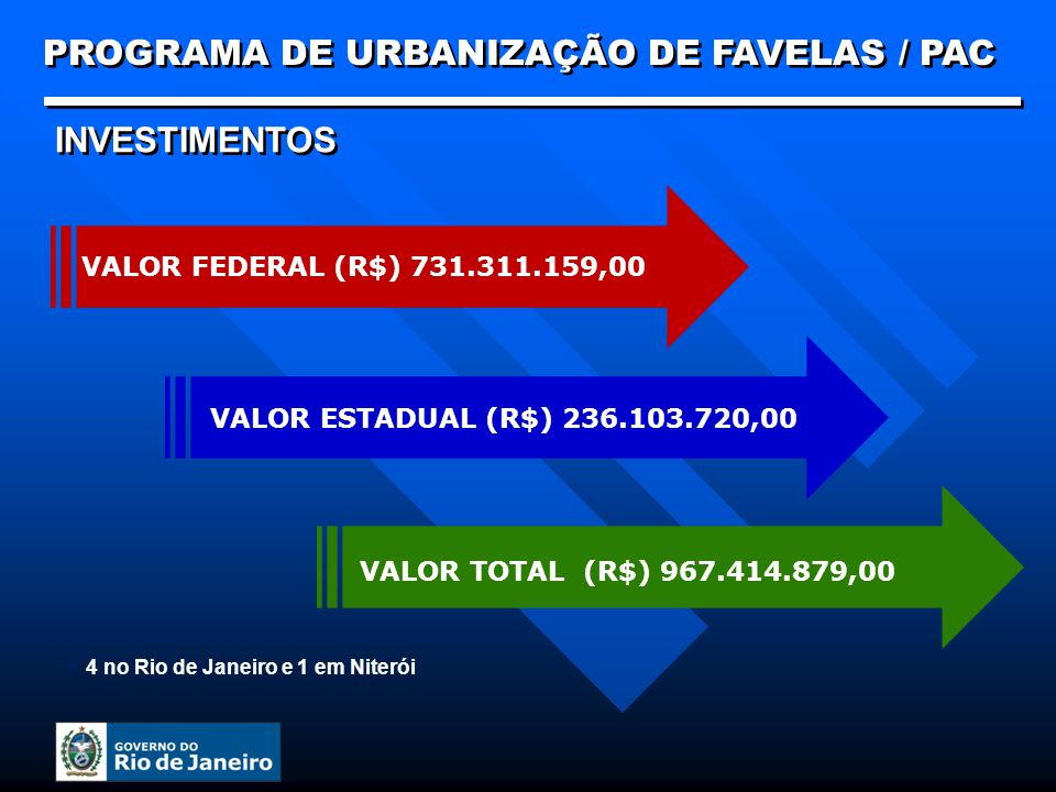 PROGRAMA DE URBANIZAÇÃO DE FAVELAS / PAC