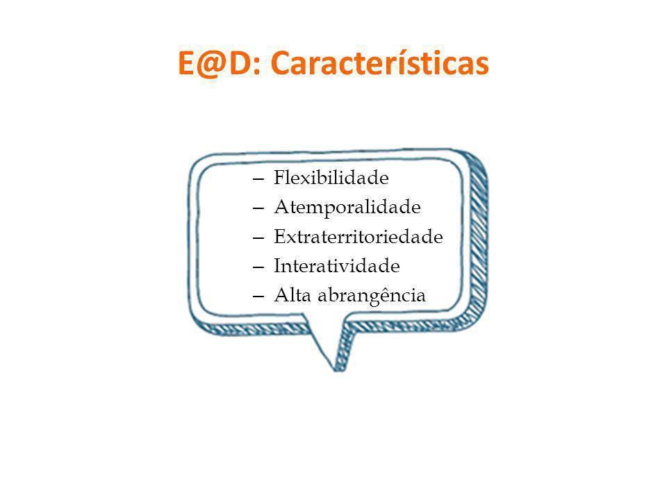 E@D: Características Flexibilidade Atemporalidade Extraterritoriedade
