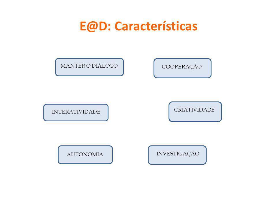 E@D: Características MANTER O DIÁLOGO COOPERAÇÃO CRIATIVIDADE