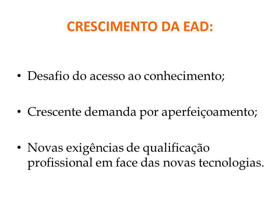CRESCIMENTO DA EAD: Desafio do acesso ao conhecimento;