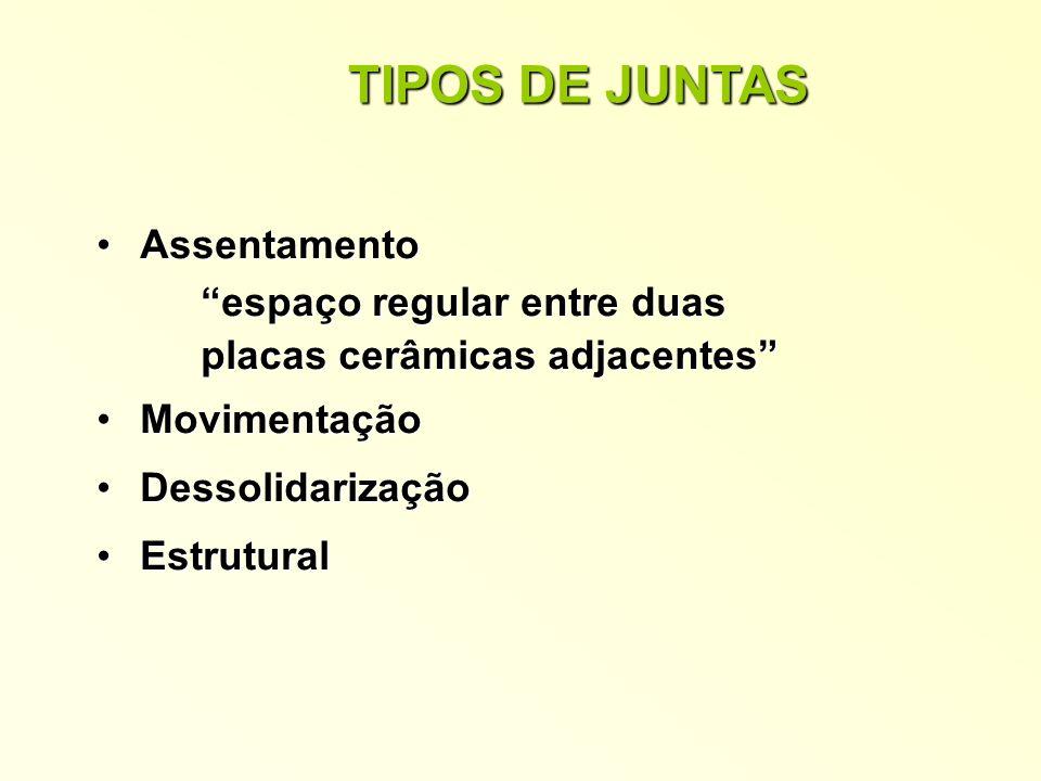 TIPOS DE JUNTAS Assentamento