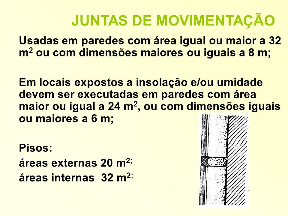 JUNTAS DE MOVIMENTAÇÃO