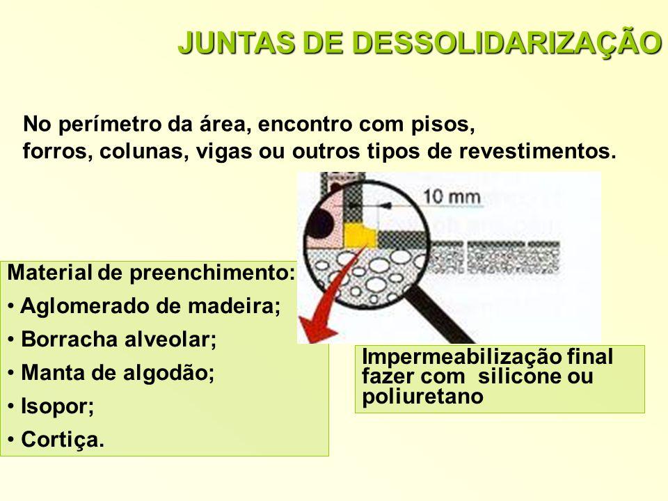 JUNTAS DE DESSOLIDARIZAÇÃO