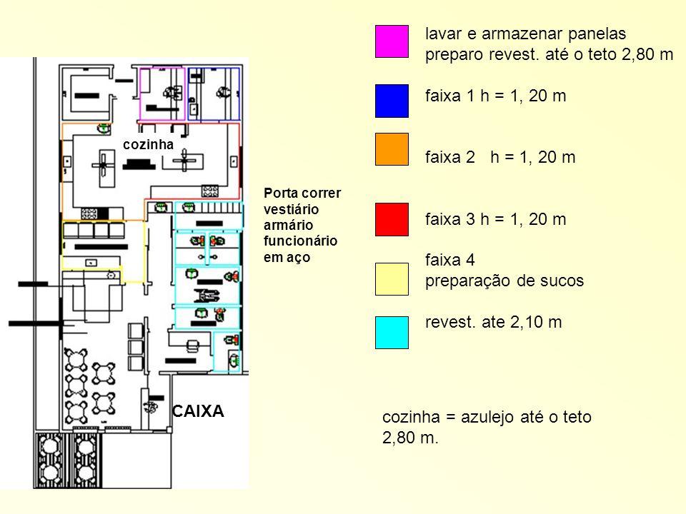 lavar e armazenar panelas preparo revest. até o teto 2,80 m