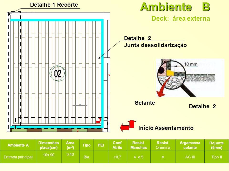 Ambiente B Deck: área externa Detalhe 1 Recorte Detalhe 2