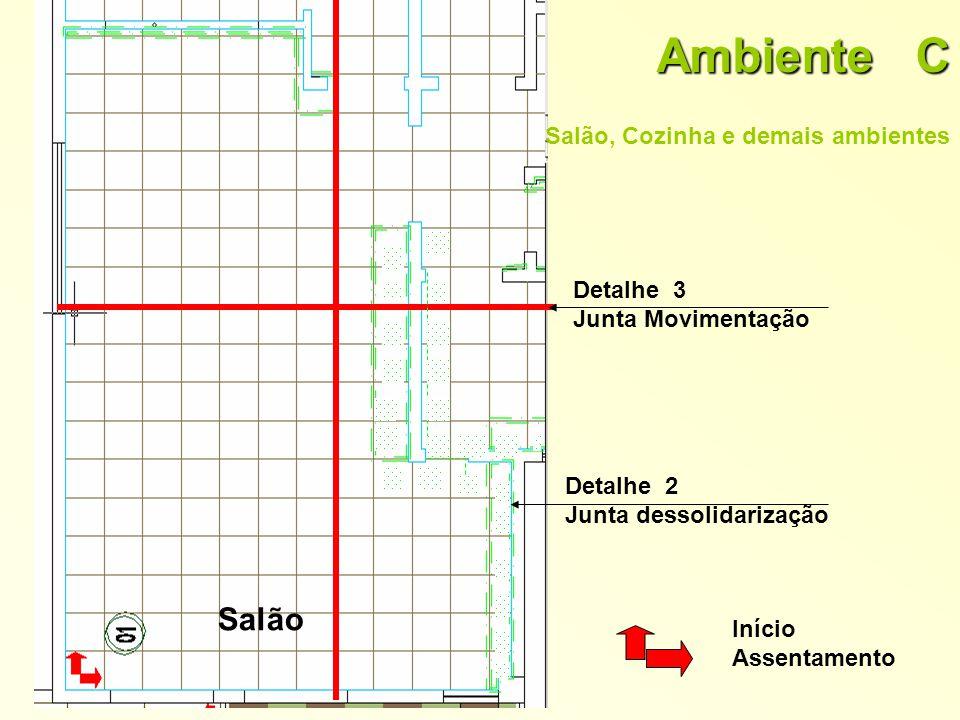 Ambiente C Salão Salão, Cozinha e demais ambientes Detalhe 3
