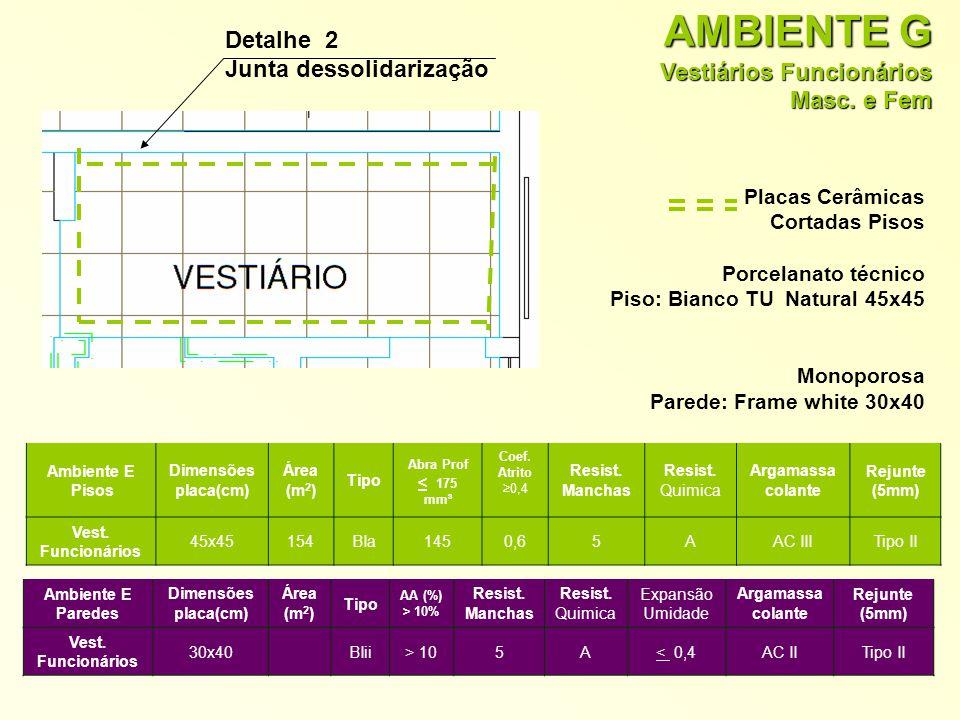 AMBIENTE G Vestiários Funcionários Masc. e Fem