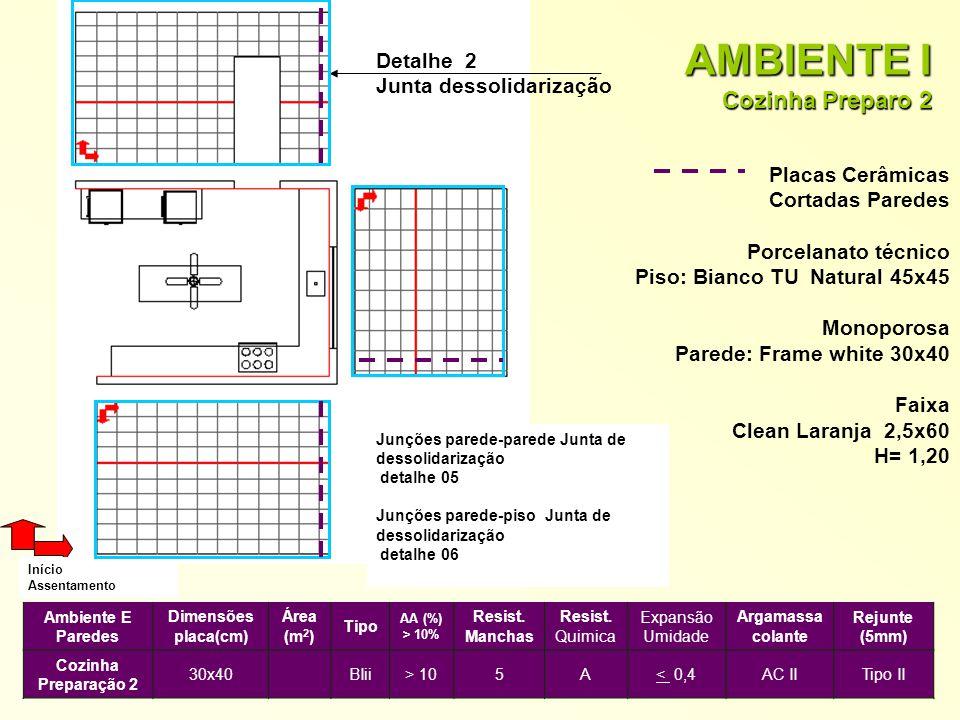 AMBIENTE I Cozinha Preparo 2