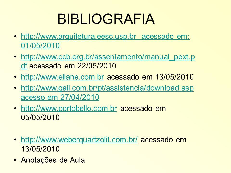 BIBLIOGRAFIA http://www.arquitetura.eesc.usp.br acessado em: 01/05/2010. http://www.ccb.org.br/assentamento/manual_pext.pdf acessado em 22/05/2010.